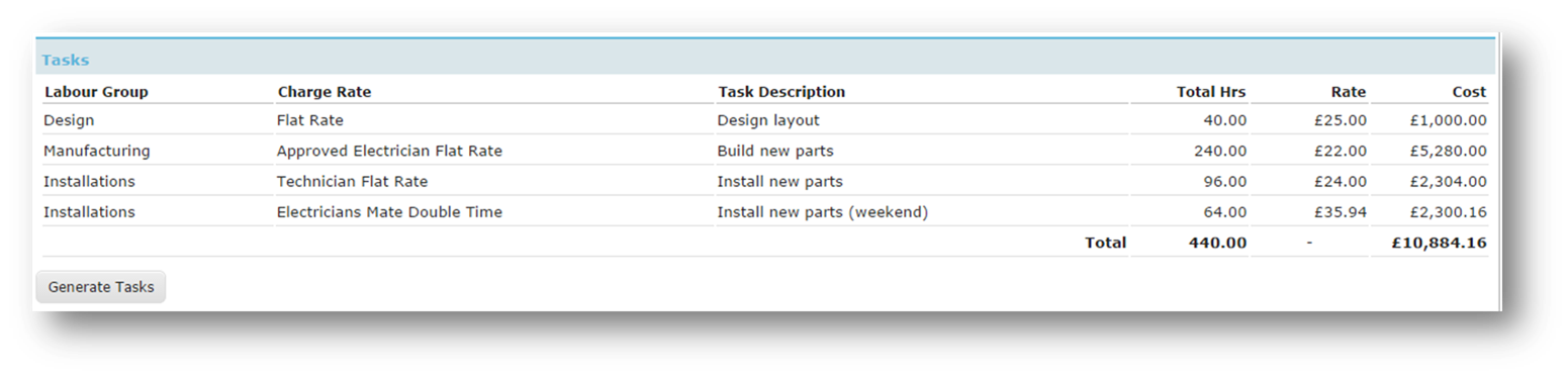 Ornavi Screenshot - Generate Tasks