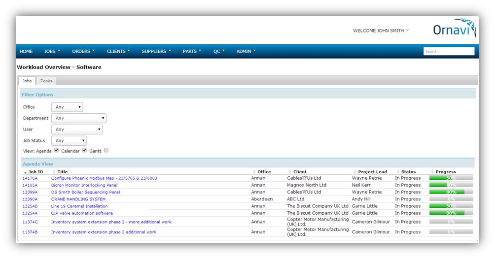Ornavi Screenshot - Workload Management