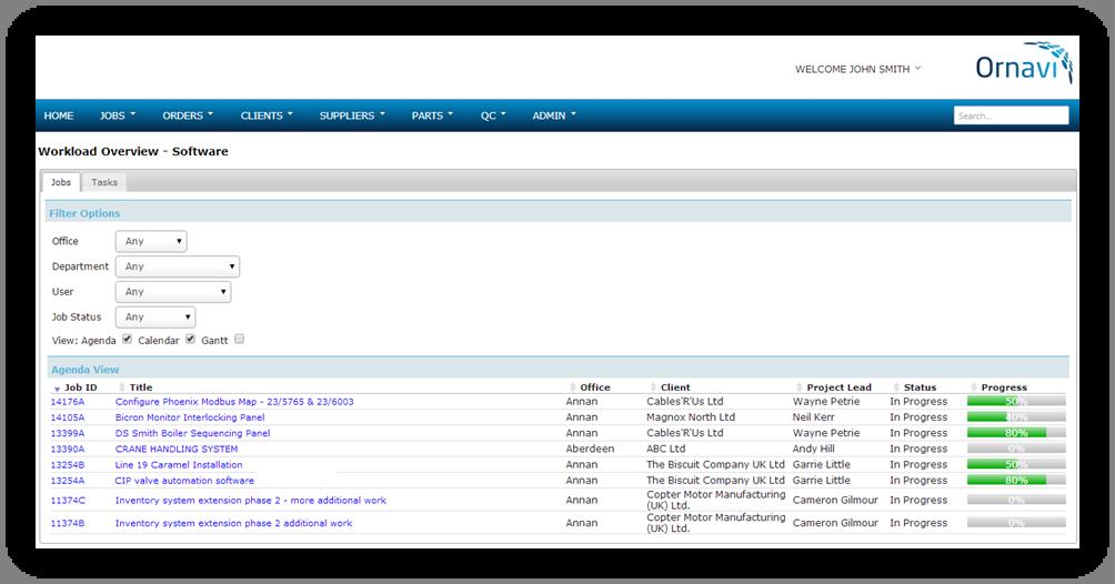 Ornavi Screenshot - Workload Management