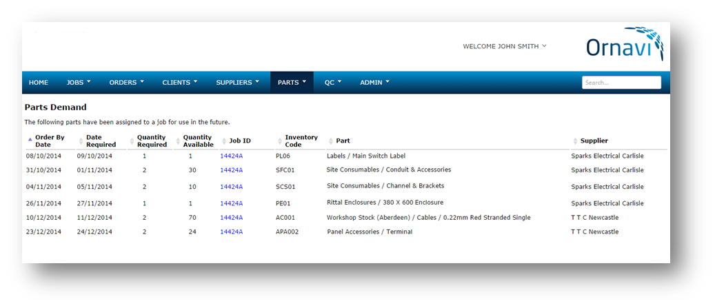 Ornavi Screenshot - Parts Demand Report