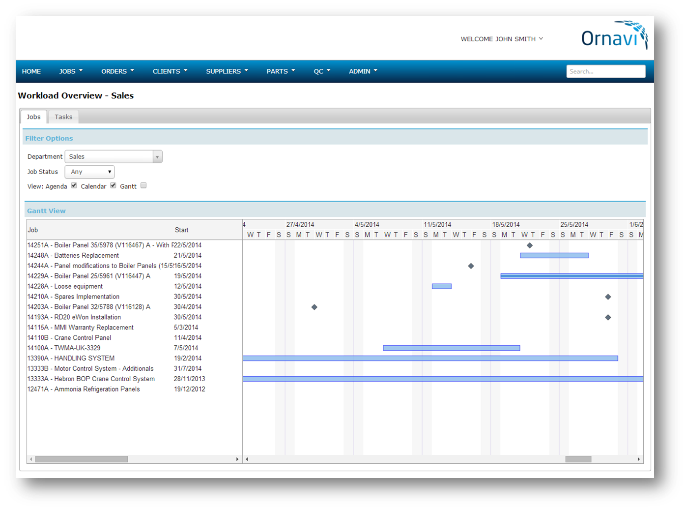 Ornavi Screenshot - Time Management Gantt Chart