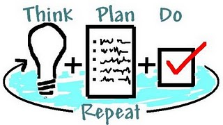 Think, plan, do, repeat diagram