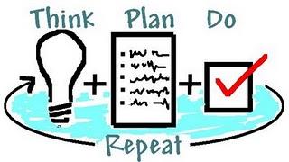 Think, plan, do, repeat diagram