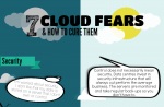 cloud fears infographic heading