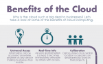 benefits of cloud infographic preview