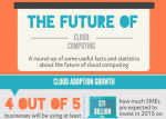 Future of the Cloud cropped infographic
